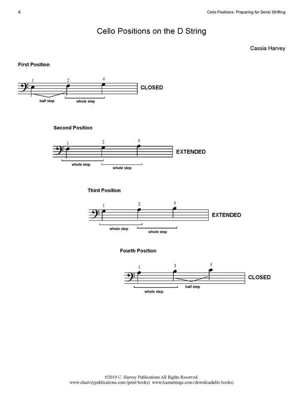 Free Note Chart:  ​Cello Positions ​on the D String