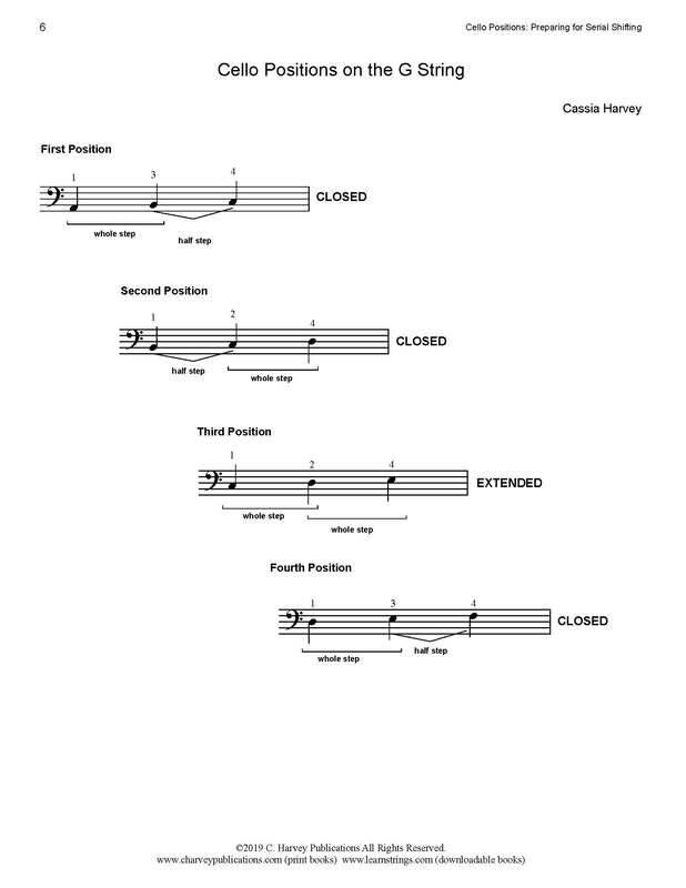 Free Note Chart:  ​Cello Positions ​on the G String