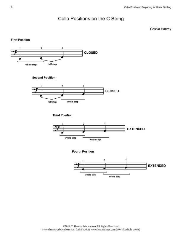 Free Note Chart:  ​Cello Positions ​on the C String