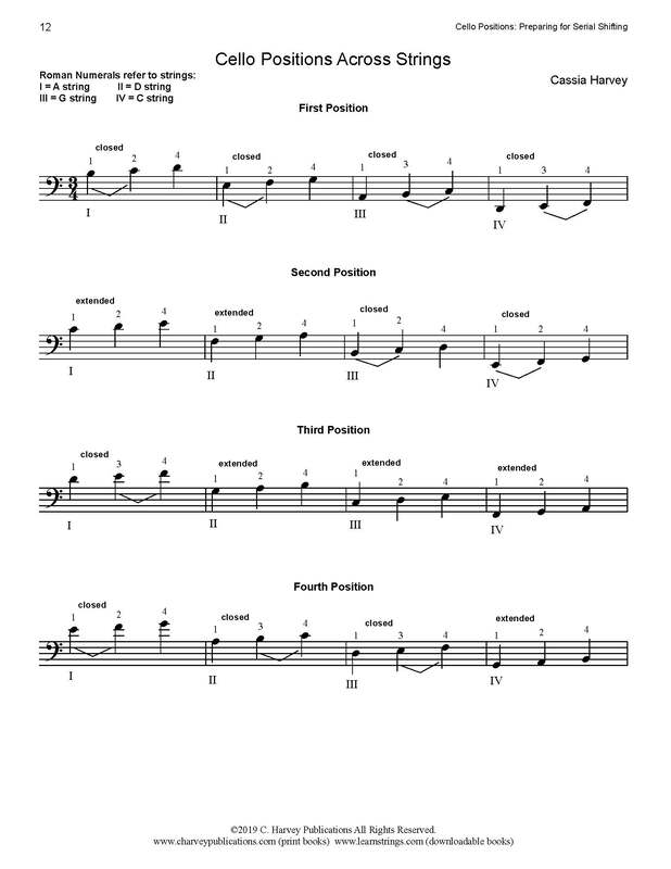 Free Cello Position Exercise: Cello Positions Across Strings
